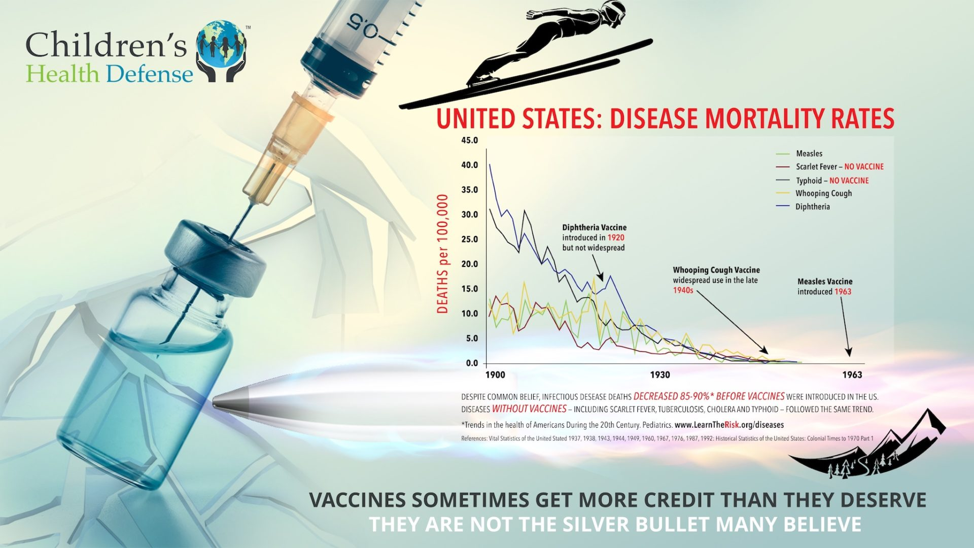 """""""Vaccines didn't save us"""""""